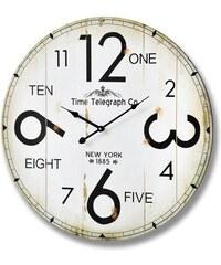 Velké hodiny New York 1885