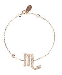Latelita London Bracelet Scorpion - Zodiac