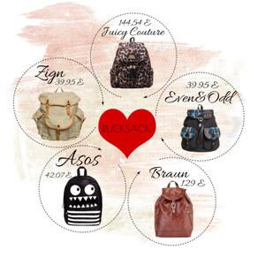 Outfit rucksack von Markéta