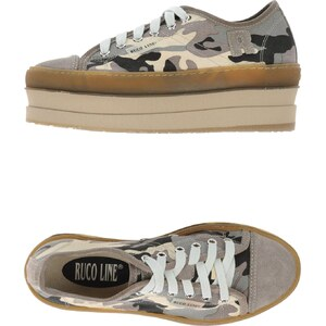 RUCO LINE CHAUSSURES